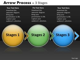 Arrow Process 3 Stages 9