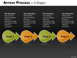 Arrow Process 4 Stages 6