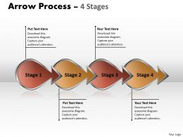 Arrow Process 4 Stages 7