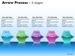 Arrow Process 5 Stages 19