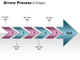 Arrow Process 5 Stages 20