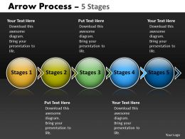 Arrow Process 5 Stages 21