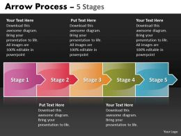 Arrow Process 5 Stages 22