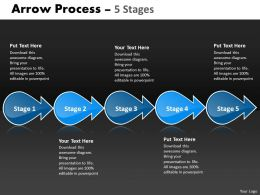 Arrow Process 5 Stages 25