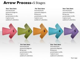 Arrow Process 5 Stages 27