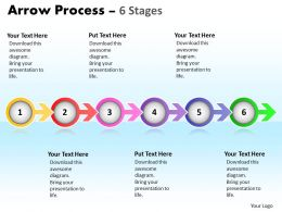 Arrow Process 6 Stages 8