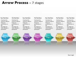 Arrow Process 7 stages 2