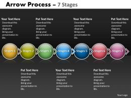 Arrow Process 7 Stages 3