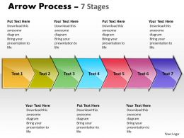 Arrow Process 7 Stages 6