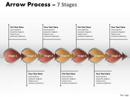 Arrow Process 7 Stages 8