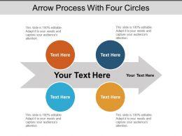 Arrow Process With Four Circles