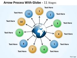 Arrow Process With Globe 11 Stages 3