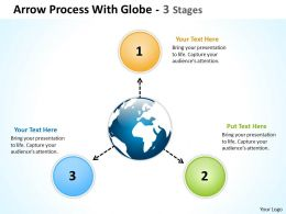Arrow Process With Globe 3 Stages 6