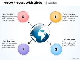 Arrow Process With Globe 4 Stages 5