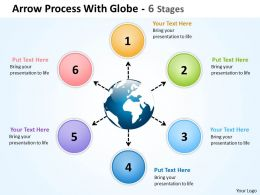 Arrow Process With Globe 6 Stages 5