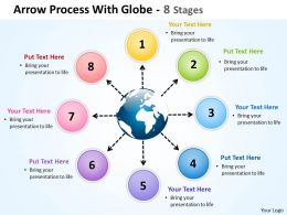 Arrow Process With Globe 8 Stages 3