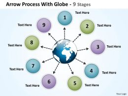 Arrow Process With Globe 9 Stages 3