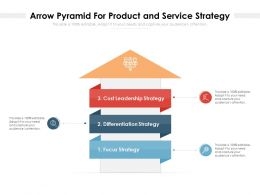 Arrow Pyramid For Product And Service Strategy