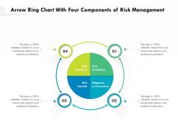 Arrow Ring Chart With Four Components Of Risk Management