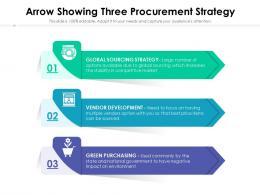 Arrow Showing Three Procurement Strategy