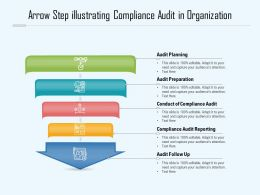 Arrow Step Illustrating Compliance Audit In Organization
