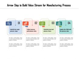 Arrow Step To Build Value Stream For Manufacturing Process