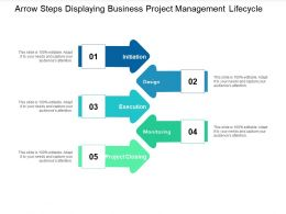 Arrow Steps Displaying Business Project Management Lifecycle