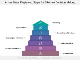 Arrow Steps Displaying Steps For Effective Decision Making
