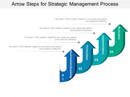 Arrow Steps For Strategic Management Process