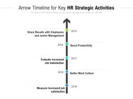 Arrow Timeline For Key HR Strategic Activities