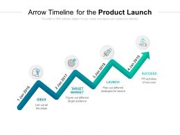 Arrow Timeline For The Product Launch