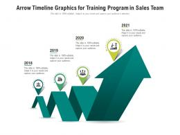 Arrow Timeline Graphics For Training Program In Sales Team Infographic Template
