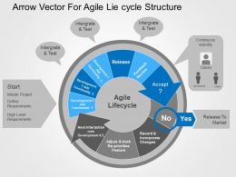 Arrow Vector For Agile Life Cycle Structure Flat Powerpoint Design