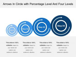 Arrows In Circle With Percentage Level And Four Levels