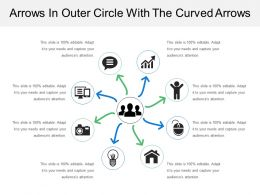 Arrows In Outer Circle With The Curved Arrows