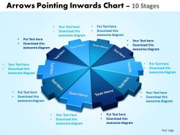Arrows Pointing Inwards Chart 10 Stages 1
