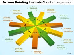 Arrows Pointing Inwards Chart 11 Stages 2