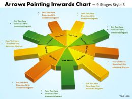 arrows pointing inwards chart 2