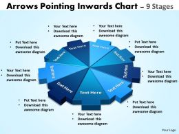 arrows pointing inwards chart 3