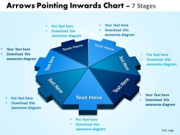 Arrows Pointing Inwards Chart 7 Stages 4
