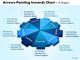Arrows Pointing Inwards Chart 9 Stages 2