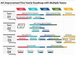 Art Improvement Five Yearly Roadmap With Multiple Teams
