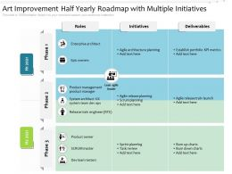 Art Improvement Half Yearly Roadmap With Multiple Initiatives