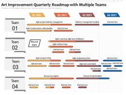 Art Improvement Quarterly Roadmap With Multiple Teams