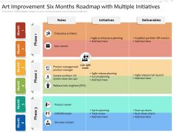 Art Improvement Six Months Roadmap With Multiple Initiatives