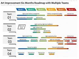 Art Improvement Six Months Roadmap With Multiple Teams