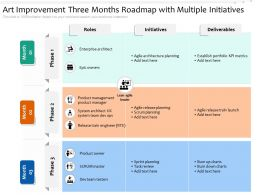 Art Improvement Three Months Roadmap With Multiple Initiatives