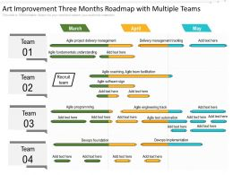 Art Improvement Three Months Roadmap With Multiple Teams