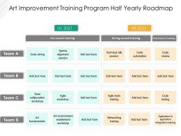 Art Improvement Training Program Half Yearly Roadmap