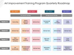 Art Improvement Training Program Quarterly Roadmap